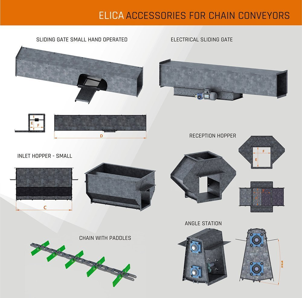 CHAIN CONVEYOR - Elica Elevator Ltd